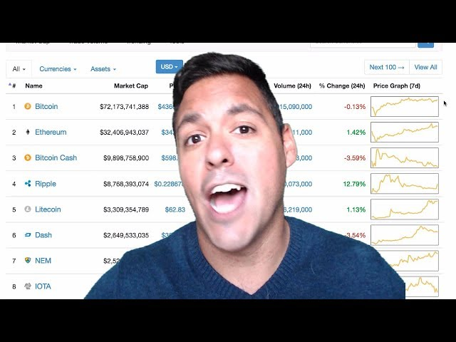 #1 PRO TIP FOR TRADING CRYPTOCURRENCY & STOP LOSSES! 