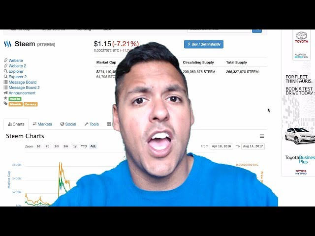 How to become an EXPERT Cryptocurrency Trader & Investor?! 👑