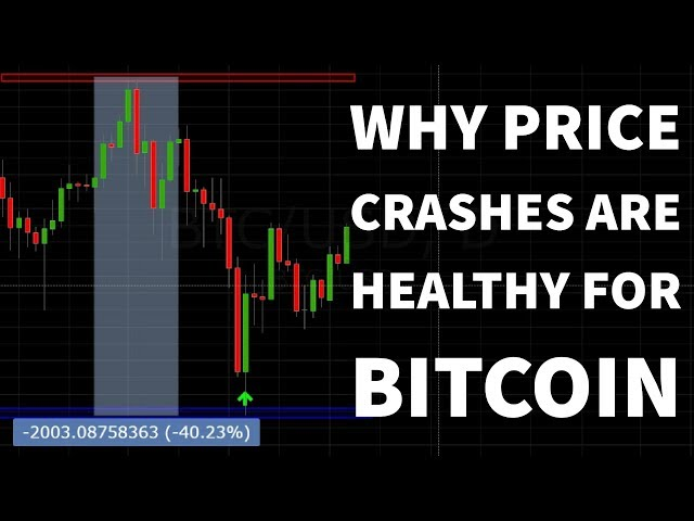 Why Price Crashes Are Healthy For Bitcoin